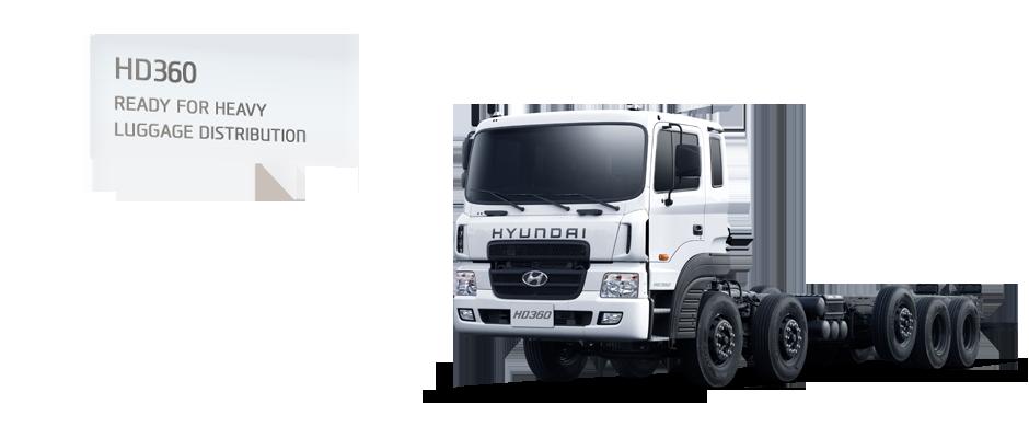 Xe Tải Hyundai HD360 nhập khẩu 2017